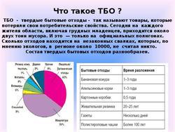 Что такое ТБО и классы опасности?